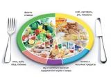 Лад - иконка «питание» в Нижнеангарске